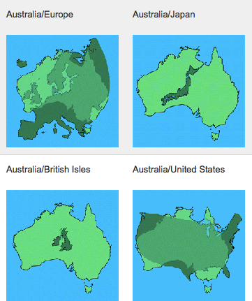 Australiasize